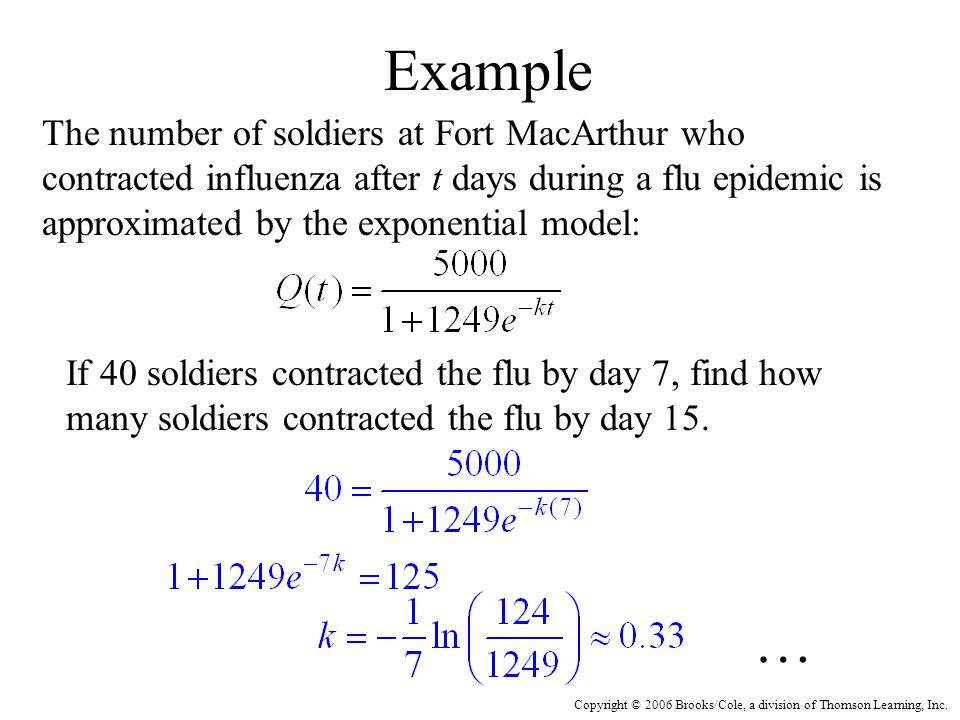 Copyright © 2006 Brooks/Cole, a division of Thomson Learning, Inc. Example The number of soldiers at Fort MacArthur who contracted influenza after t d