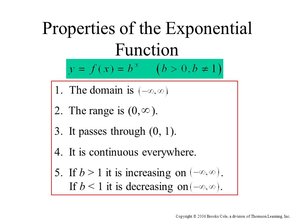 Copyright © 2006 Brooks/Cole, a division of Thomson Learning, Inc. Properties of the Exponential Function 1.The domain is. 2. The range is (0, ). 3. I