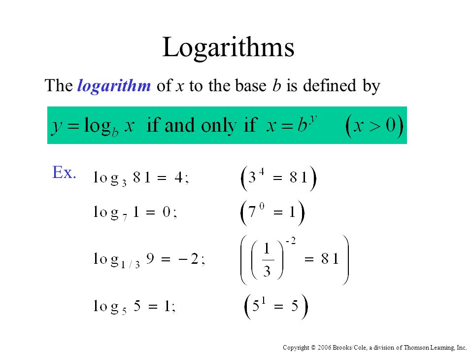 Copyright © 2006 Brooks/Cole, a division of Thomson Learning, Inc. Logarithms The logarithm of x to the base b is defined by Ex.