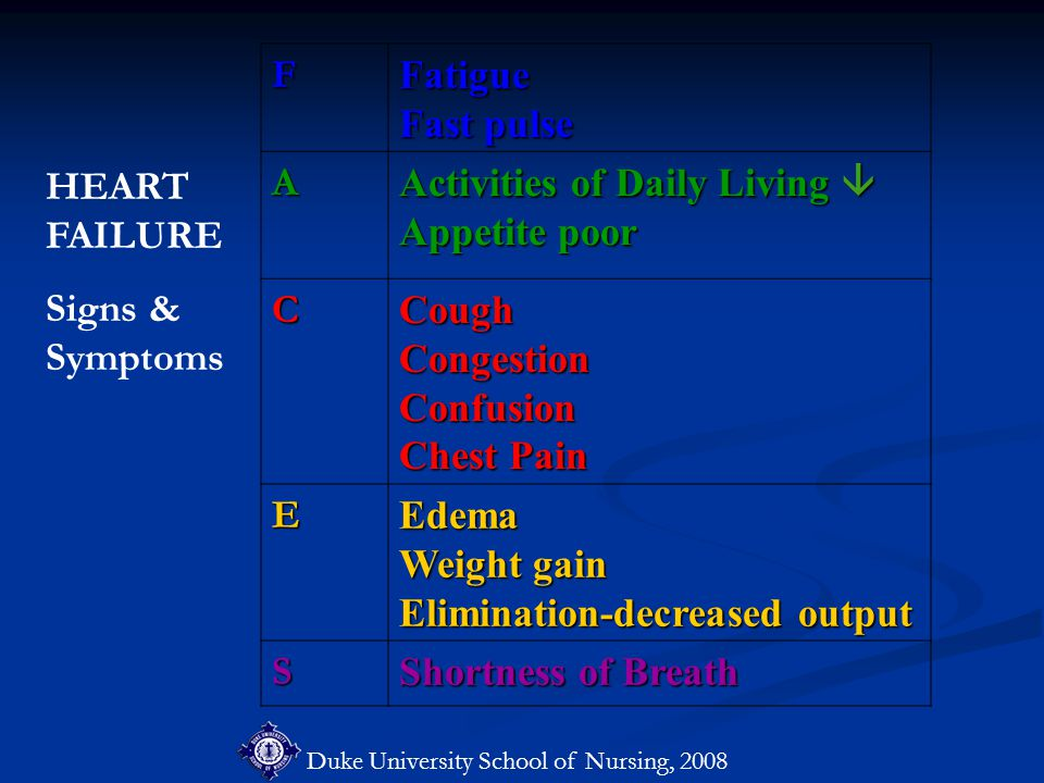 Duke University School of Nursing, 2008 FFatigue Fast pulse A Activities of Daily Living  Appetite poor CCoughCongestionConfusion Chest Pain EEdema Weight gain Elimination-decreased output S Shortness of Breath HEART FAILURE Signs & Symptoms