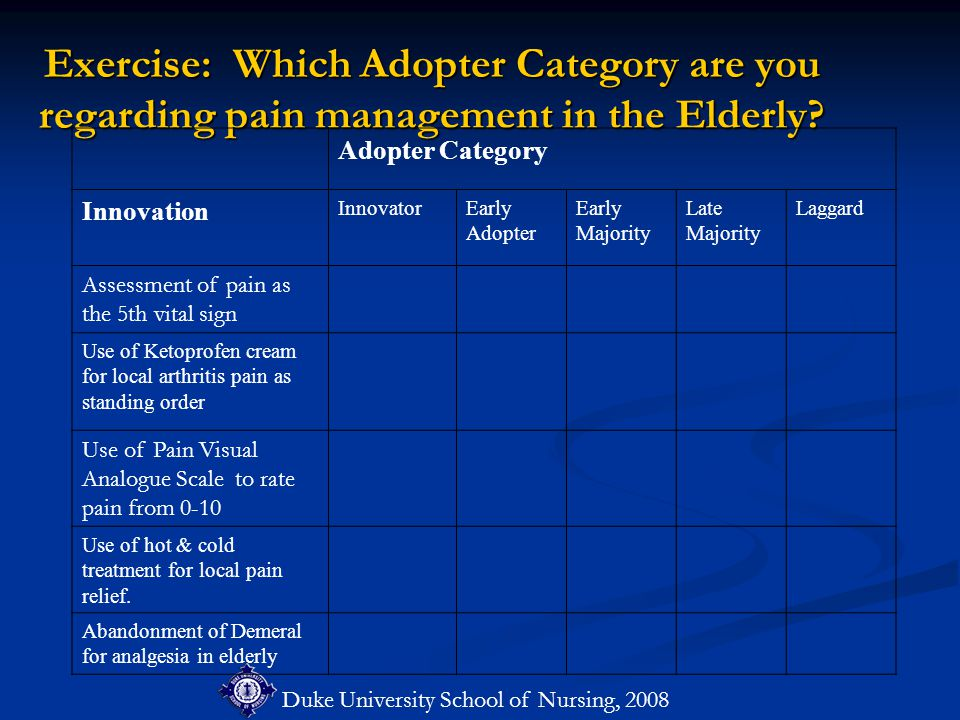 Exercise: Which Adopter Category are you regarding pain management in the Elderly.