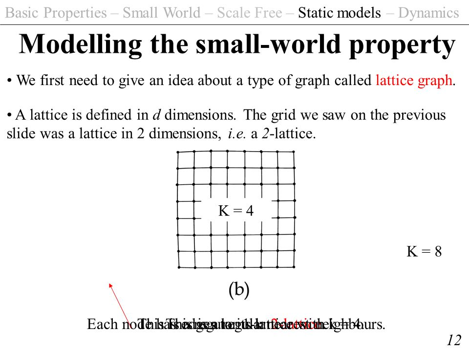 Basic Properties – Small World – Scale Free – Static models – Dynamics 12 Modelling the small-world property We first need to give an idea about a typ
