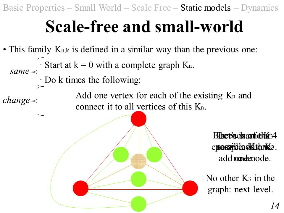 Basic Properties – Small World – Scale Free – Static models – Dynamics 14 Scale-free and small-world This family K n,k is defined in a similar way than the previous one: ∙ Start at k = 0 with a complete graph K n.