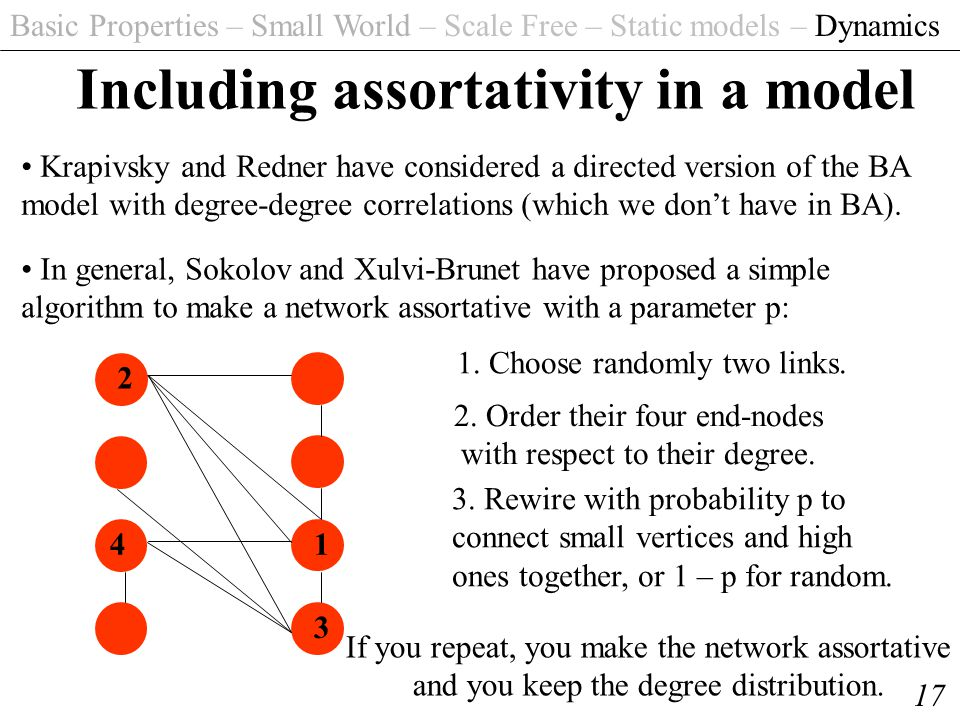 Basic Properties – Small World – Scale Free – Static models – Dynamics 17 Including assortativity in a model Krapivsky and Redner have considered a di
