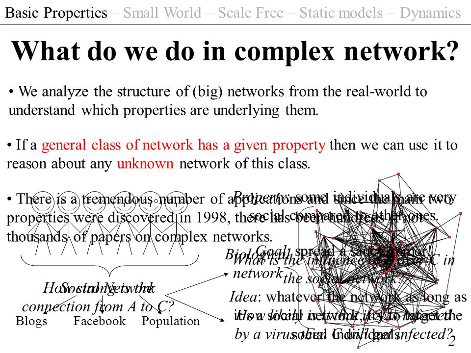 Basic Properties – Small World – Scale Free – Static models – Dynamics 12 Modelling the small-world property In the model by Watts and Strogatz, we begin with a low-dimension regular lattice.