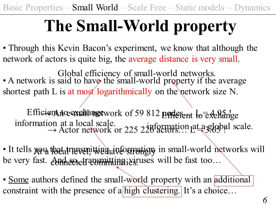 Basic Properties – Small World – Scale Free – Static models – Dynamics 6 The Small-World property Through this Kevin Bacon's experiment, we know that although the network of actors is quite big, the average distance is very small.