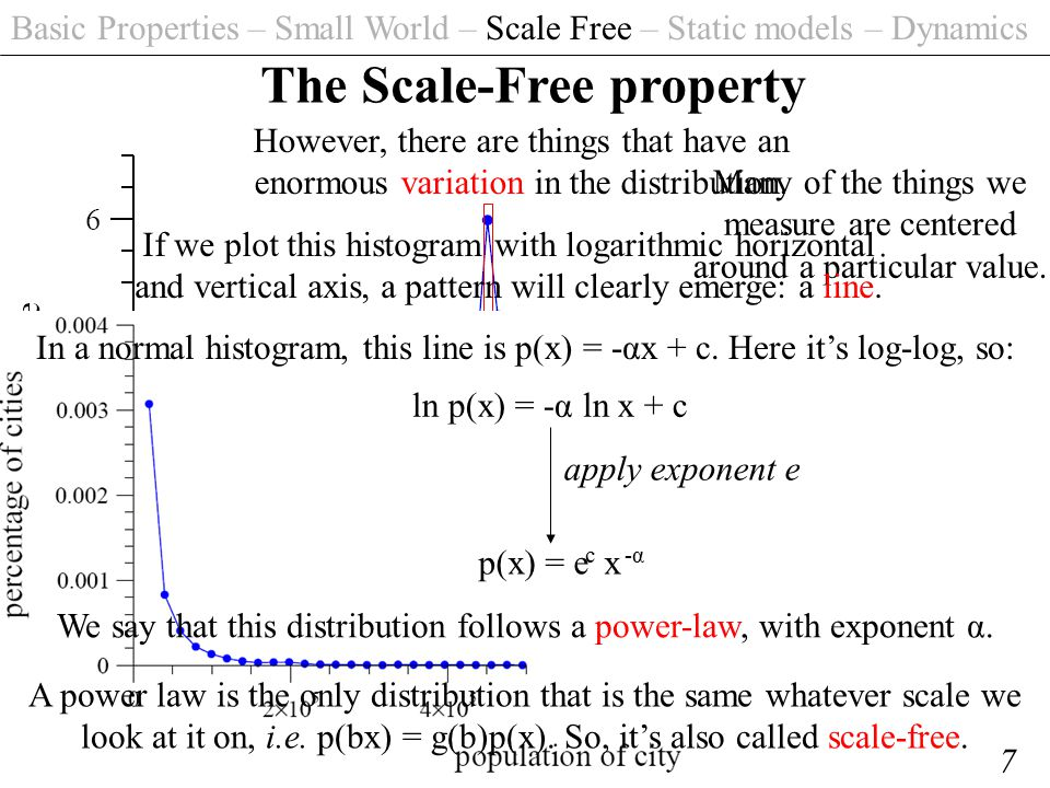 Basic Properties – Small World – Scale Free – Static models – Dynamics 8 We found that the population has the scale-free property.