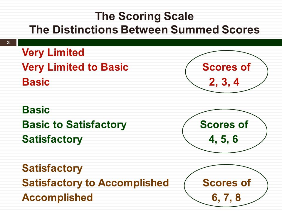 The Scoring Scale The Distinctions Between Summed Scores Very Limited Very Limited to Basic Scores of Basic 2, 3, 4 Basic Basic to Satisfactory Scores