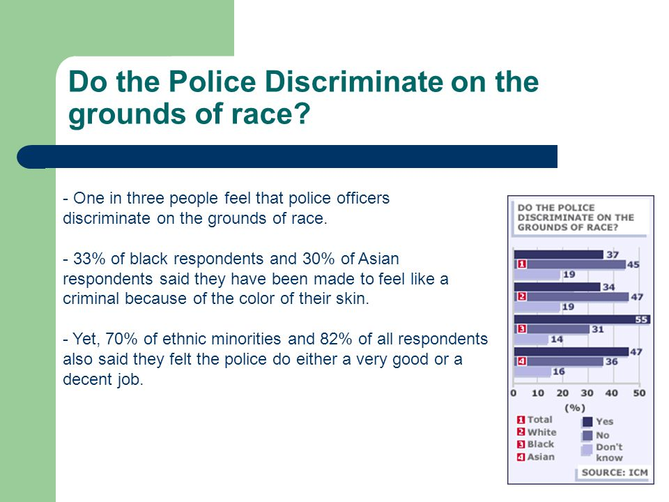 Do the Police Discriminate on the grounds of race.