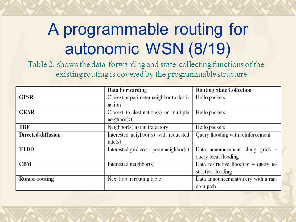 A programmable routing for autonomic WSN (8/19) Table 2. shows the data-forwarding and state-collecting functions of the existing routing is covered b