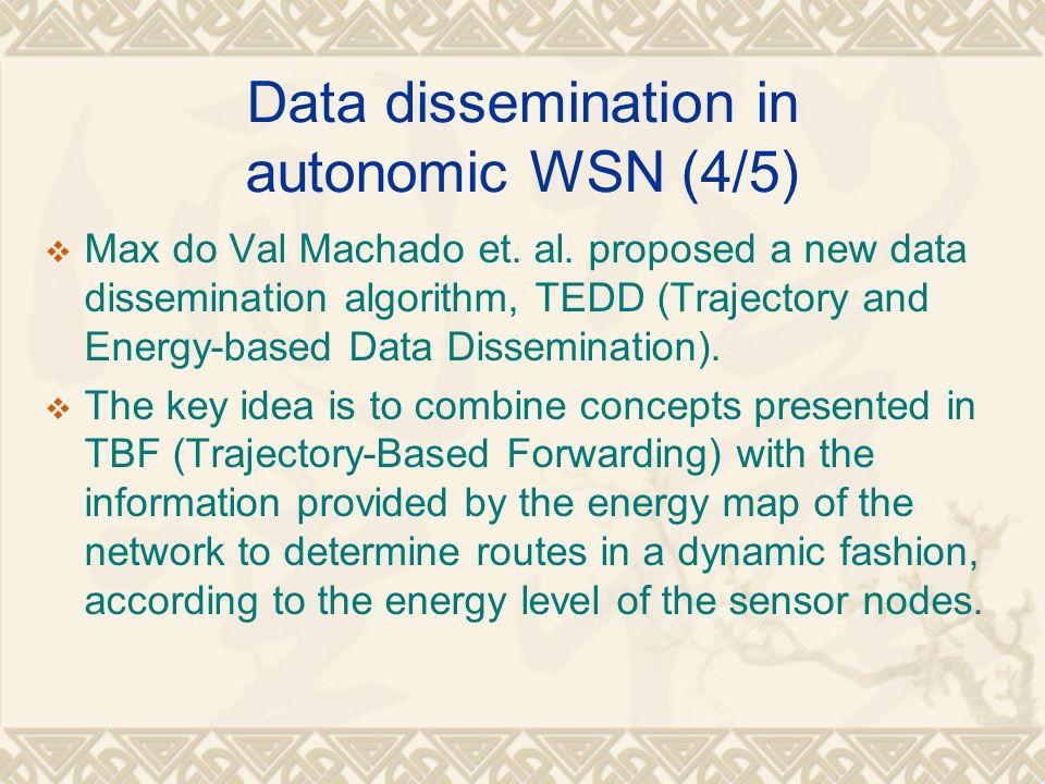 Data dissemination in autonomic WSN (4/5)  Max do Val Machado et. al. proposed a new data dissemination algorithm, TEDD (Trajectory and Energy-based