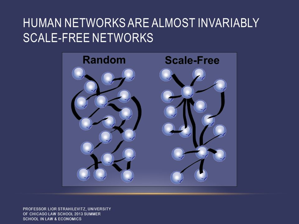 HUMAN NETWORKS ARE ALMOST INVARIABLY SCALE-FREE NETWORKS PROFESSOR LIOR STRAHILEVITZ, UNIVERSITY OF CHICAGO LAW SCHOOL 2013 SUMMER SCHOOL IN LAW & ECO