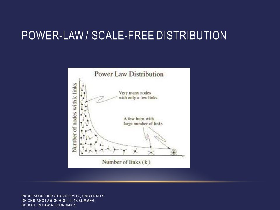 SCALE-FREE NETWORKS EXIST IN MANY OTHER CONTEXTS – UNITED AIRLINES & AIR CHINA PROFESSOR LIOR STRAHILEVITZ, UNIVERSITY OF CHICAGO LAW SCHOOL 2013 SUMMER SCHOOL IN LAW & ECONOMICS