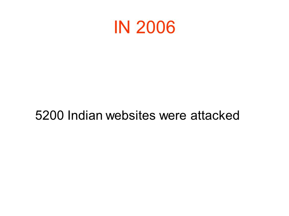IN 2006 5200 Indian websites were attacked