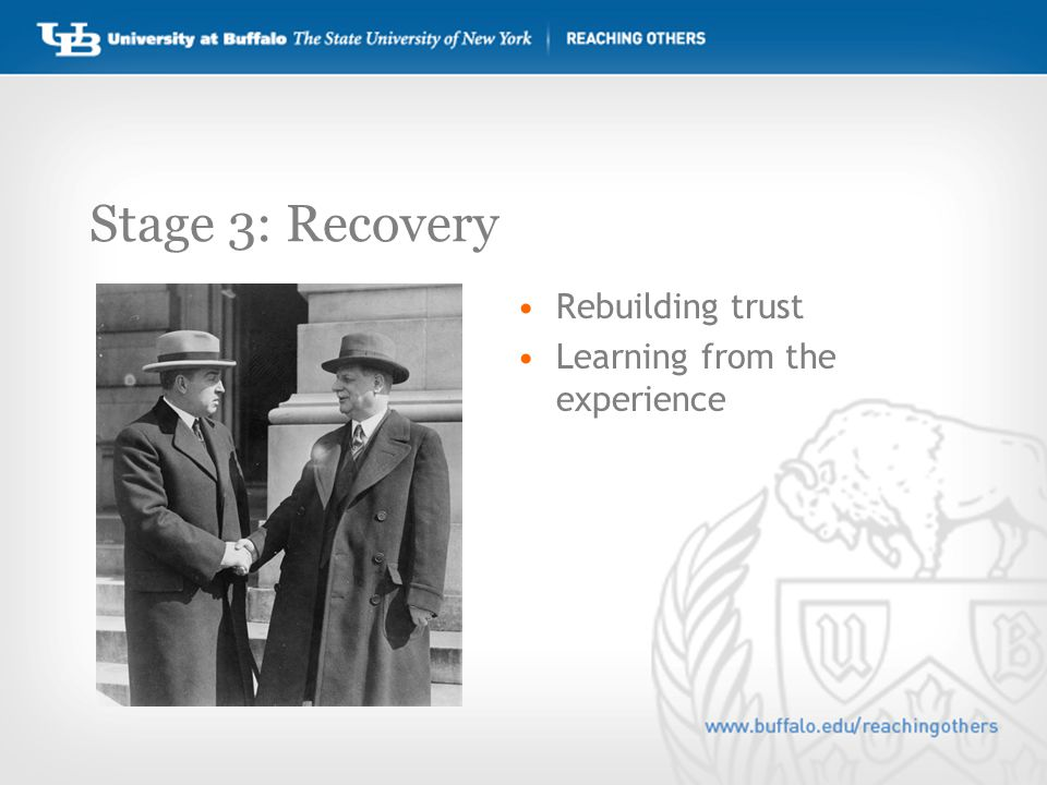 Stage 3: Recovery Rebuilding trust Learning from the experience