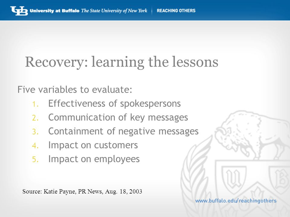 Recovery: learning the lessons Five variables to evaluate: 1.