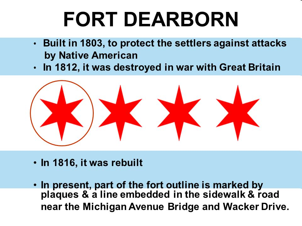 FORT DEARBORN, 1803
