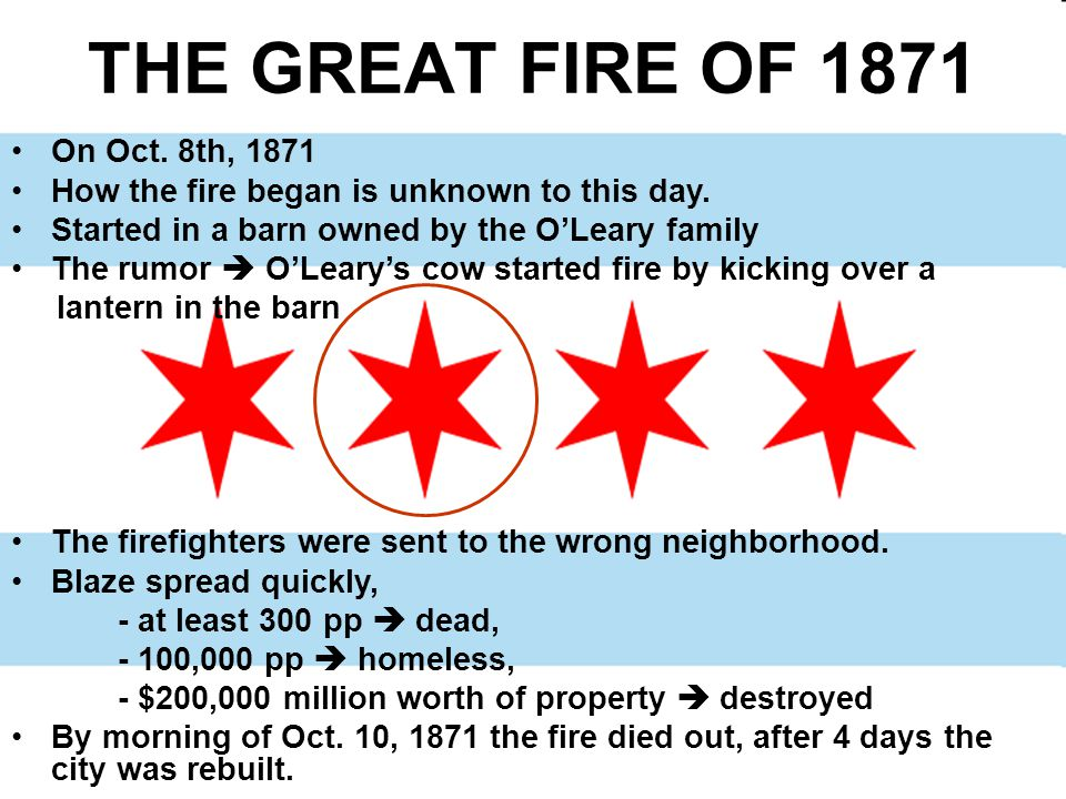 THE GREAT FIRE OF 1871 On Oct. 8th, 1871 How the fire began is unknown to this day.