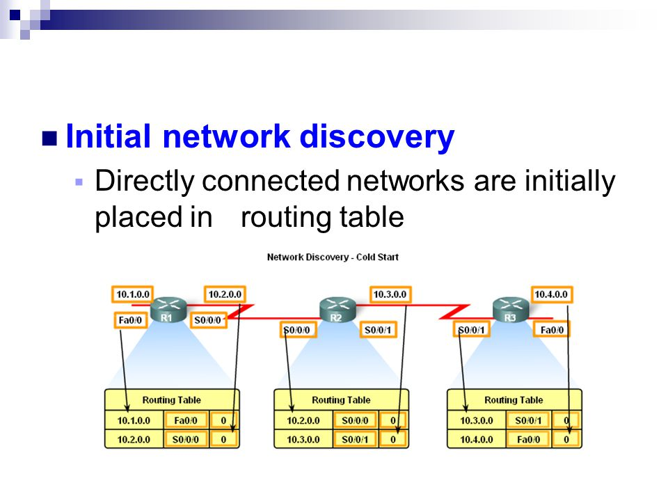 Initial network discovery  Directly connected networks are initially placed in routing table