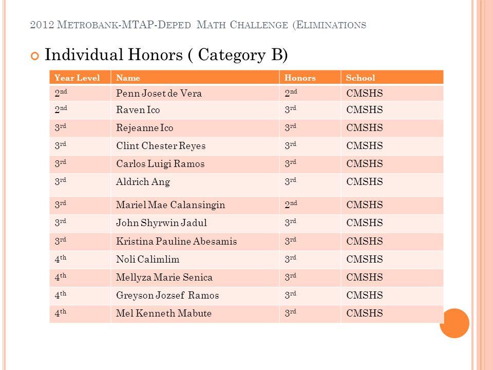 Individual Honors ( Category B) 2012 M ETROBANK -MTAP-D EPED M ATH C HALLENGE (E LIMINATIONS Year LevelNameHonorsSchool 2 nd Penn Joset de Vera2 nd CM