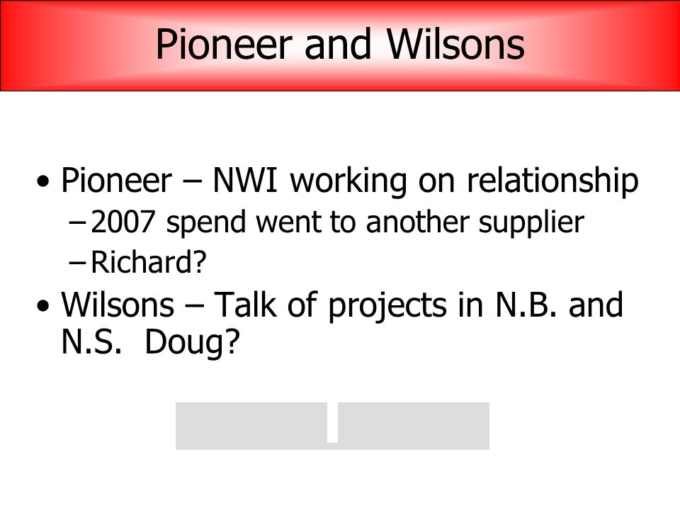 Pioneer and Wilsons Pioneer – NWI working on relationship –2007 spend went to another supplier –Richard.
