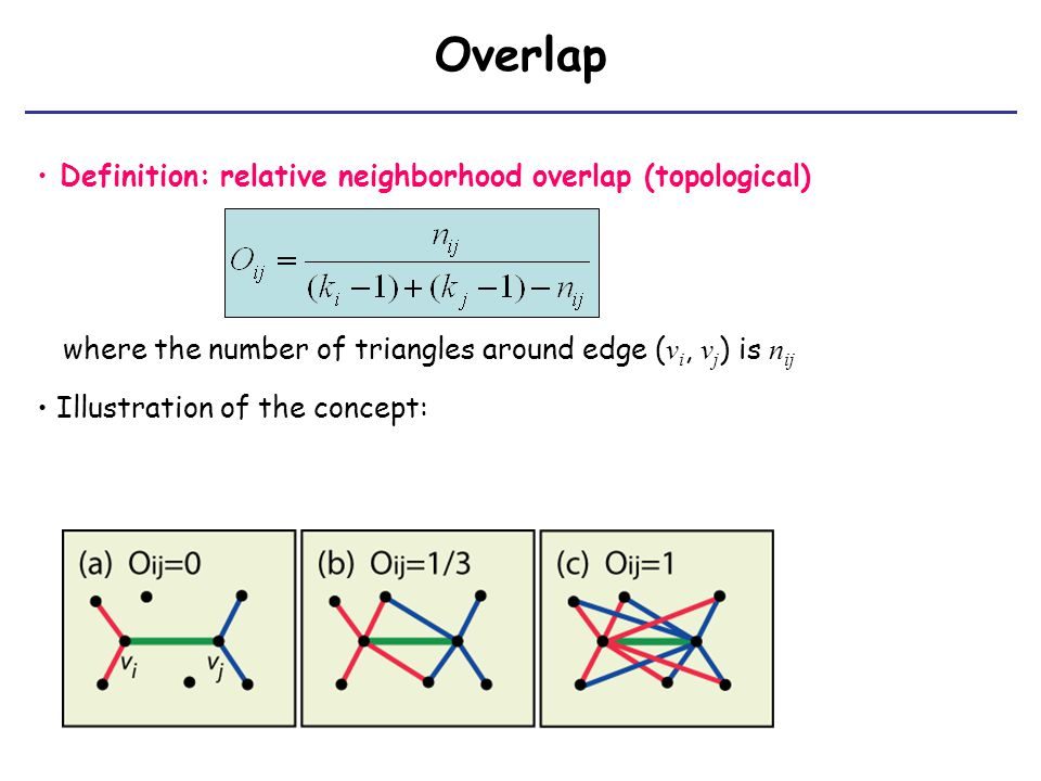 Overlap Definition: relative neighborhood overlap (topological) where the number of triangles around edge ( v i, v j ) is n ij Illustration of the concept: