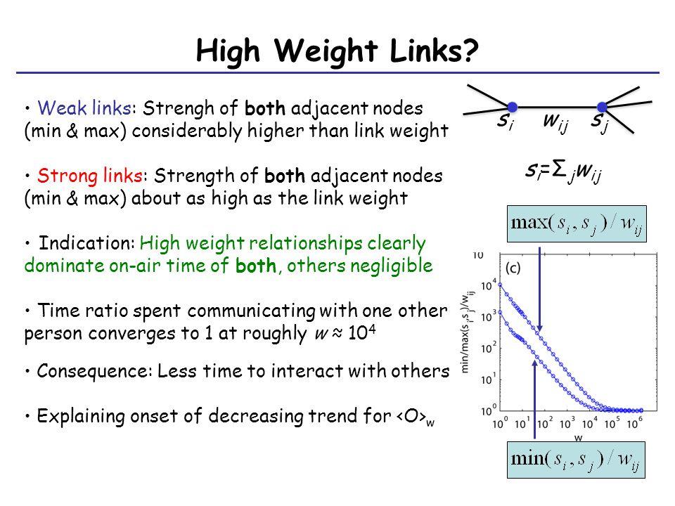 High Weight Links.