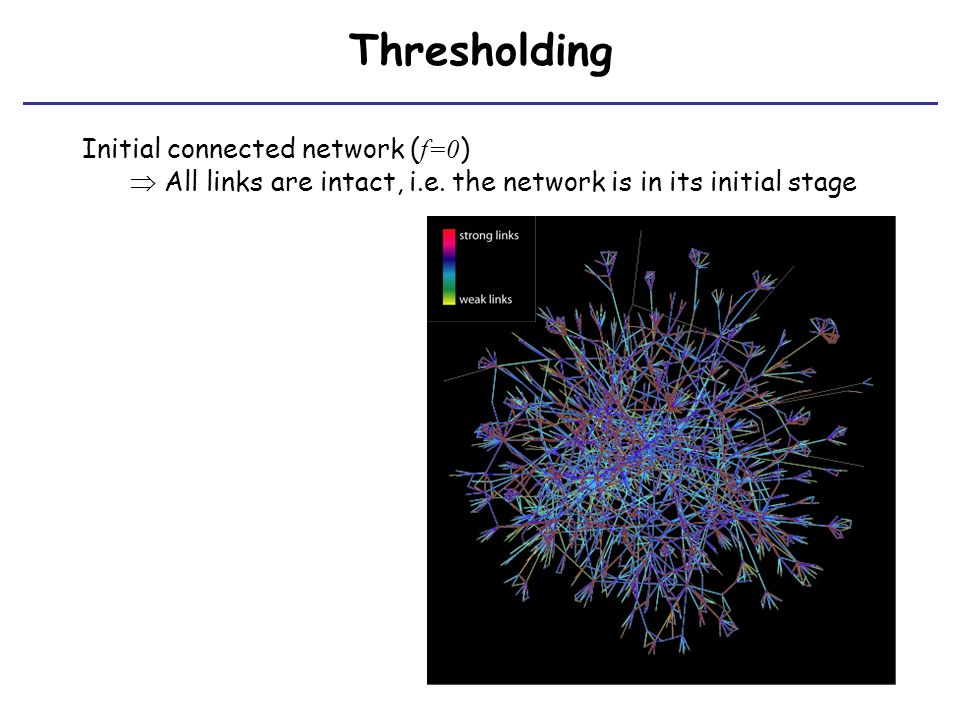Thresholding Initial connected network ( f=0 )  All links are intact, i.e.