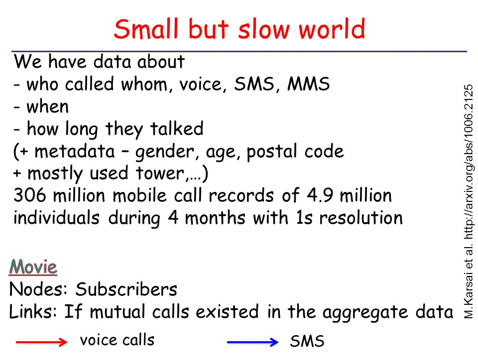 Small but slow world We have data about - who called whom, voice, SMS, MMS - when - how long they talked (+ metadata – gender, age, postal code + mostly used tower,…) 306 million mobile call records of 4.9 million individuals during 4 months with 1s resolution M.Karsai et al.