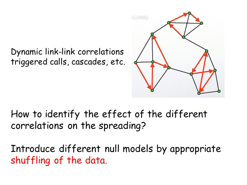 Dynamic link-link correlations triggered calls, cascades, etc.