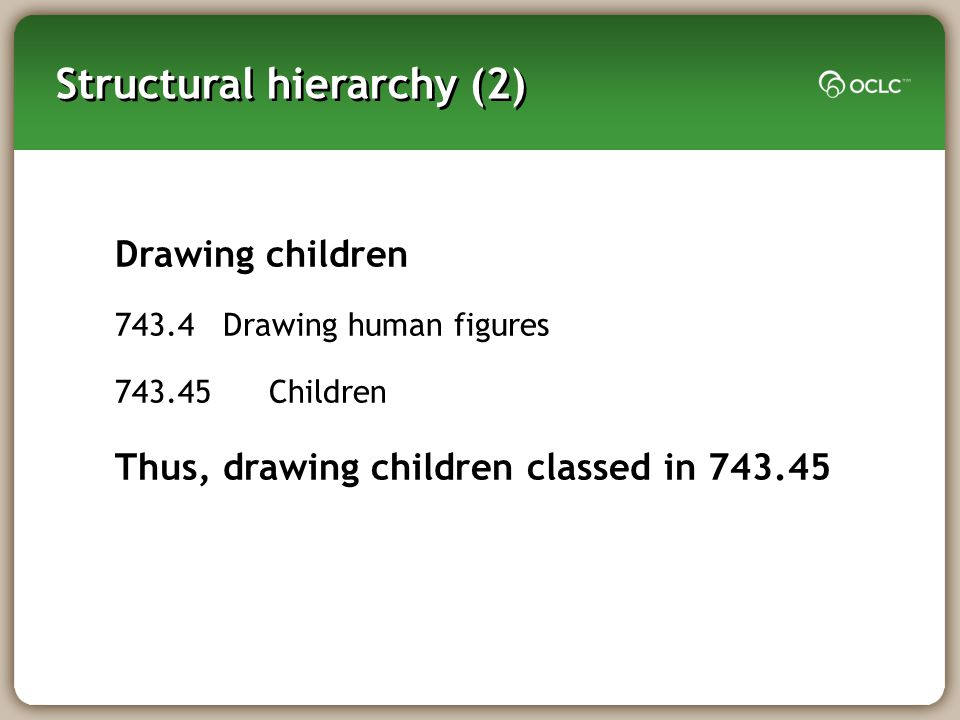 Drawing children 743.4 Drawing human figures 743.45 Children Thus, drawing children classed in 743.45 Structural hierarchy (2)