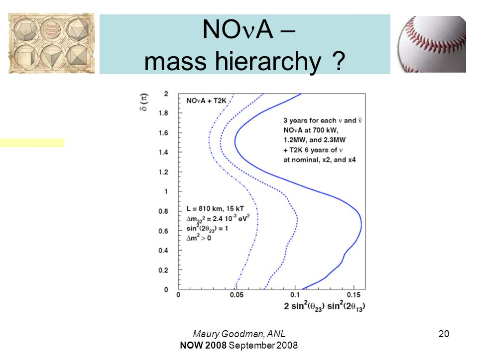 Maury Goodman, ANL NOW 2008 September 2008 20 NO A – mass hierarchy ?