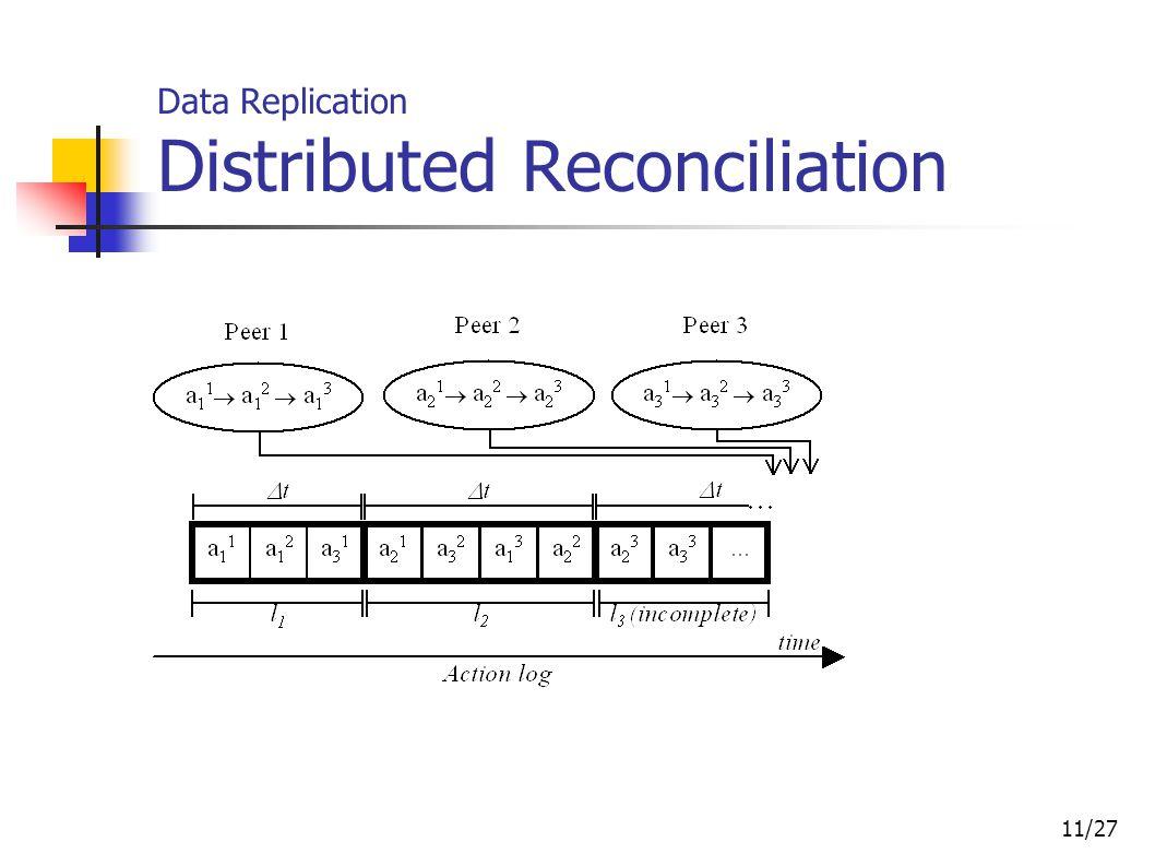11/27 Data Replication Distributed Reconciliation