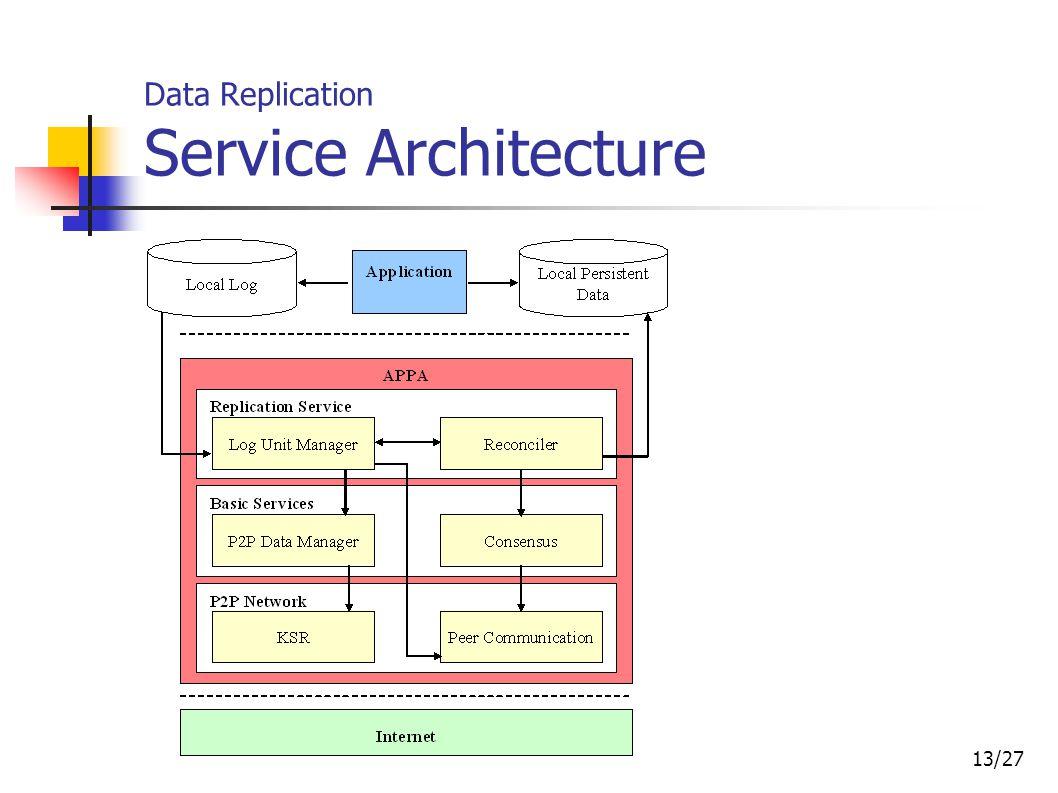 13/27 Data Replication Service Architecture