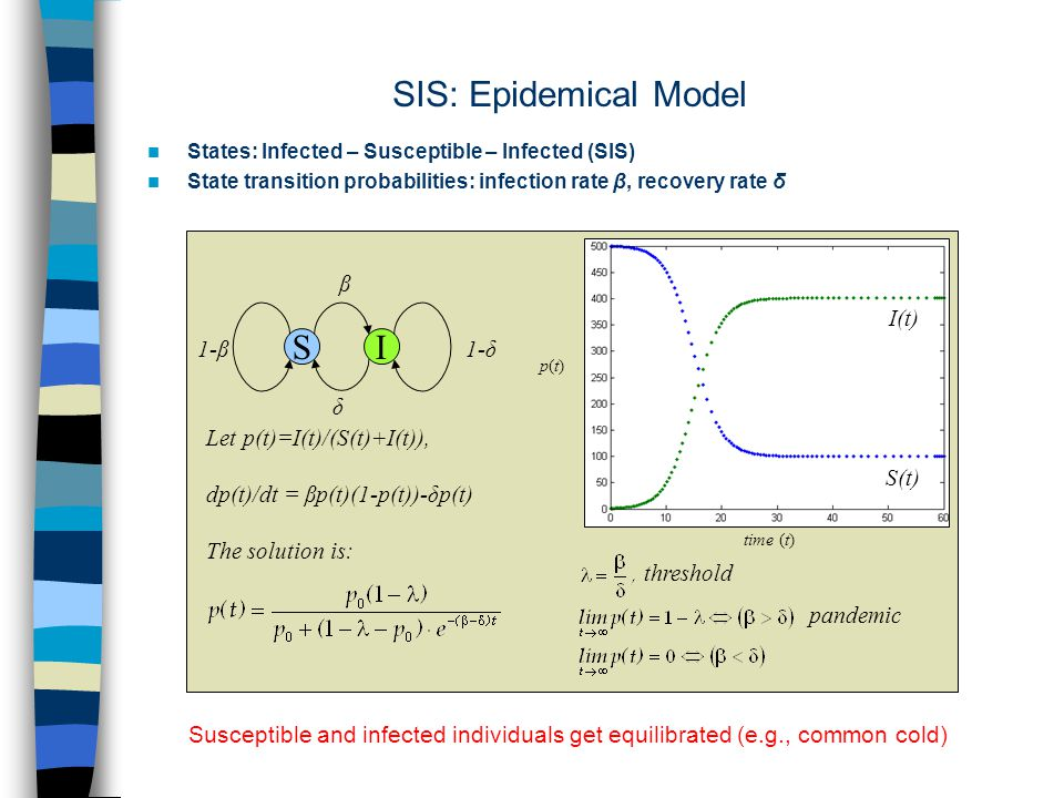 SIS: Epidemical Model States: Infected – Susceptible – Infected (SIS) State transition probabilities: infection rate β, recovery rate δ Susceptible and infected individuals get equilibrated (e.g., common cold) SI β δ Let p(t)=I(t)/(S(t)+I(t)), dp(t)/dt = βp(t)(1-p(t))-δp(t) The solution is: 1-δ1-β time (t) p(t)p(t) S(t) I(t) threshold pandemic
