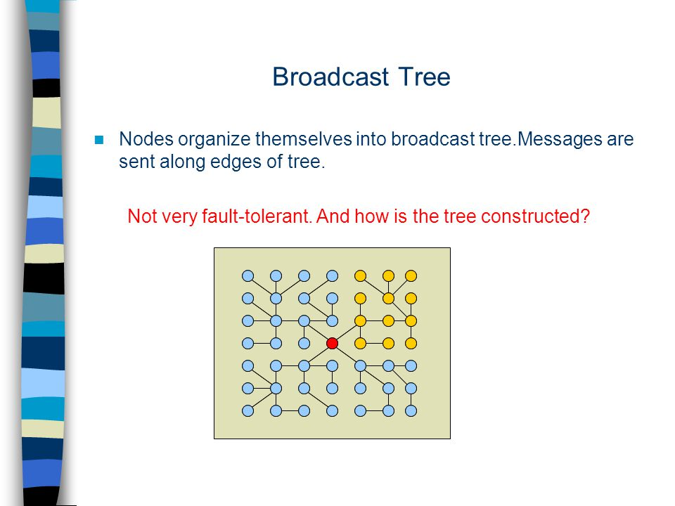 Broadcast Tree Nodes organize themselves into broadcast tree.Messages are sent along edges of tree.