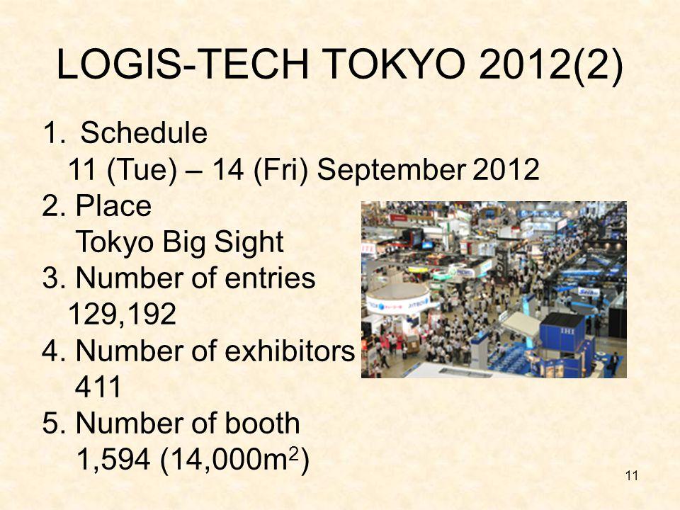LOGIS-TECH TOKYO 2012(2) 11 1.Schedule 11 (Tue) – 14 (Fri) September 2012 2.