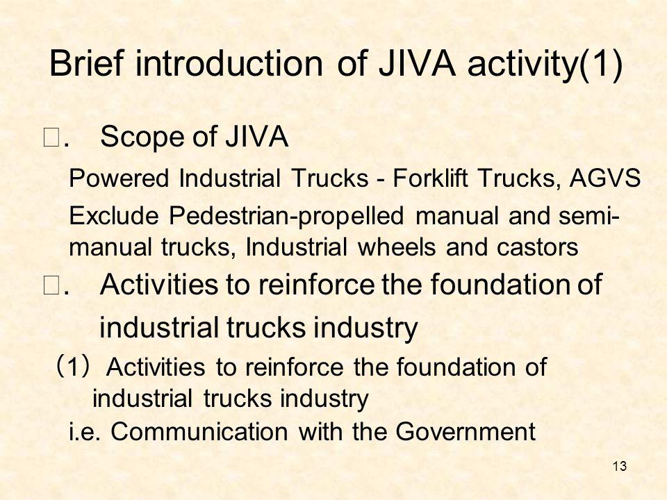 Brief introduction of JIVA activity(1) Ⅰ.