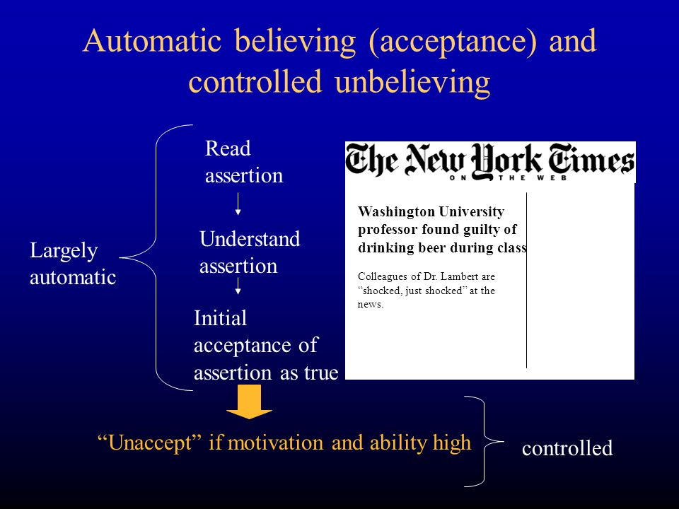 Automatic believing (acceptance) and controlled unbelieving Read assertion Understand assertion Initial acceptance of assertion as true Largely automa