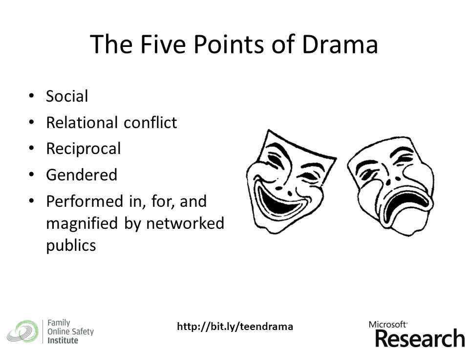 The Five Points of Drama Social Relational conflict Reciprocal Gendered Performed in, for, and magnified by networked publics http://bit.ly/teendrama