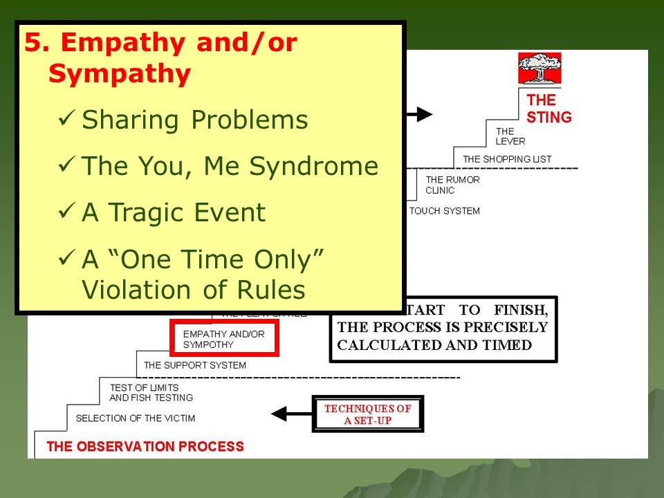 """5. Empathy and/or Sympathy Sharing Problems The You, Me Syndrome A Tragic Event A """"One Time Only"""" Violation of Rules"""