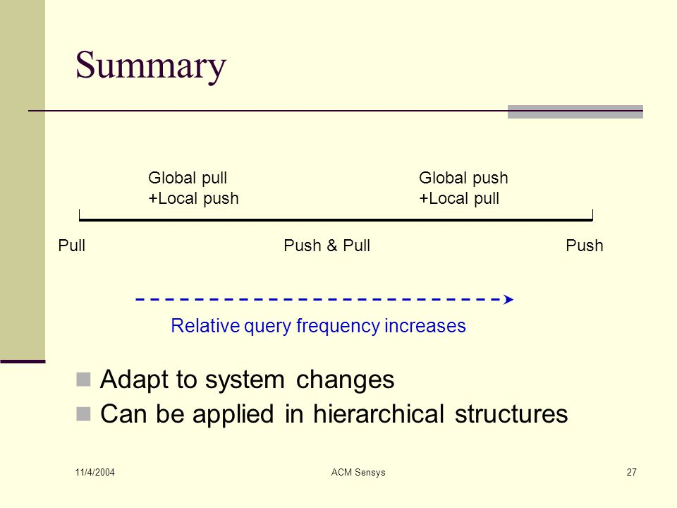 11/4/2004 ACM Sensys27 Summary Adapt to system changes Can be applied in hierarchical structures PullPush Global pull +Local push Global push +Local p