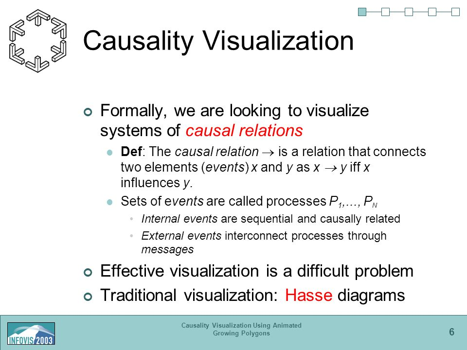 6 Causality Visualization Using Animated Growing Polygons Causality Visualization Formally, we are looking to visualize systems of causal relations Def: The causal relation  is a relation that connects two elements (events) x and y as x  y iff x influences y.