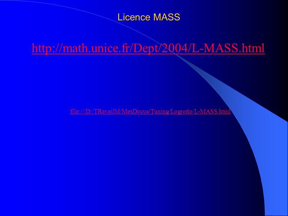 Licence MASS http://math.unice.fr/Dept/2004/L-MASS.html file:///D:/TRavailM/MesDocus/Tuning/Logroño/L-MASS.html
