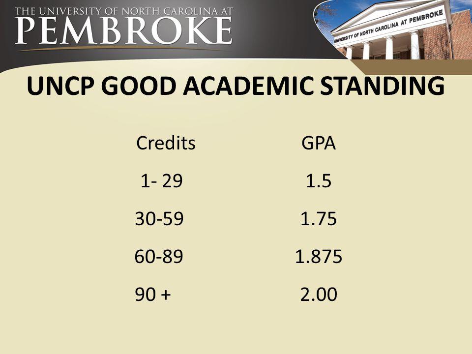 UNCP GOOD ACADEMIC STANDING CreditsGPA 1- 29 1.5 30-591.75 60-891.875 90 +2.00