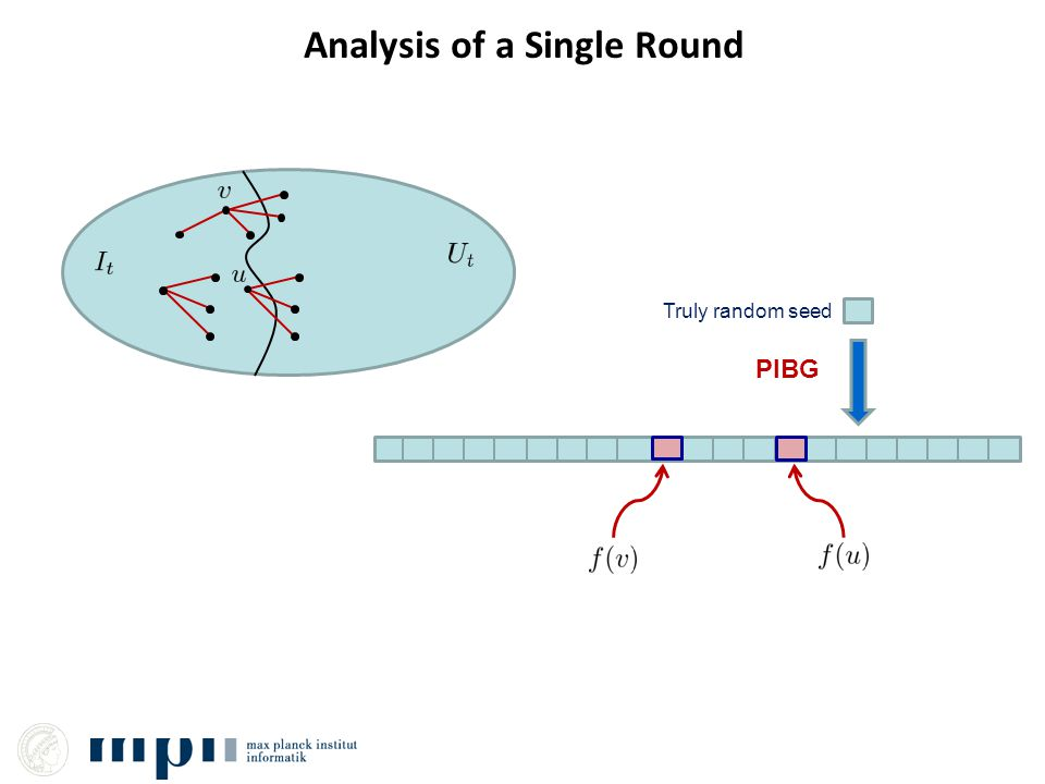Analysis of a Single Round Truly random seed PIBG