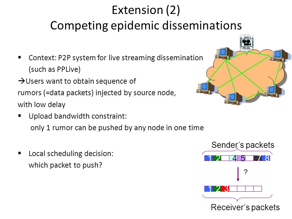 9 Favors overall system performance: creates potential for new transmissions from receiver An example strategy: uniform random peer, latest « chunk » push ?.