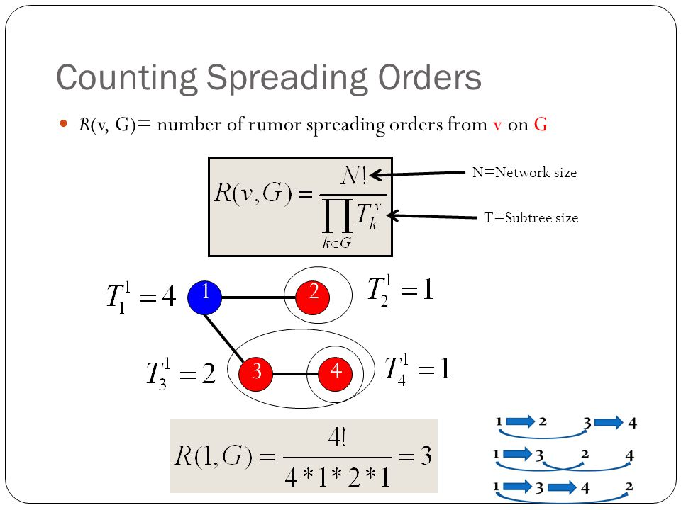 Counting Spreading Orders R(v, G)= number of rumor spreading orders from v on G 12 3 4 N=Network size T=Subtree size