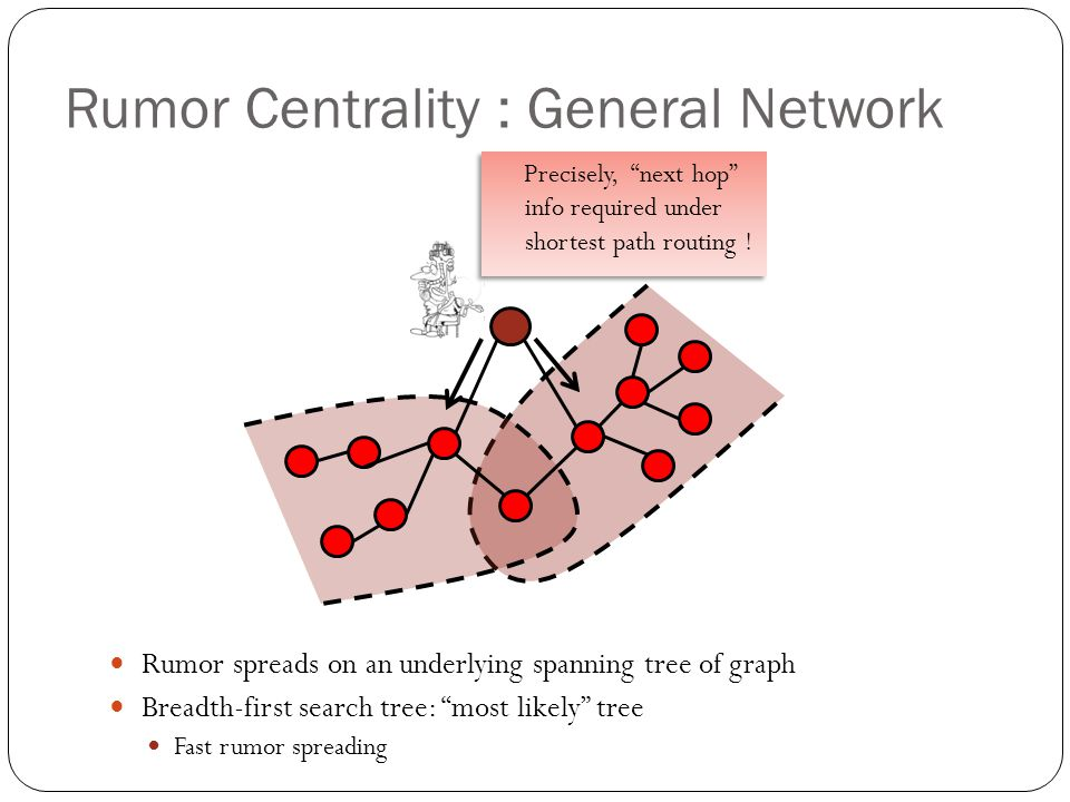 """Rumor Centrality : General Network Rumor spreads on an underlying spanning tree of graph Breadth-first search tree: """"most likely"""" tree Fast rumor spre"""