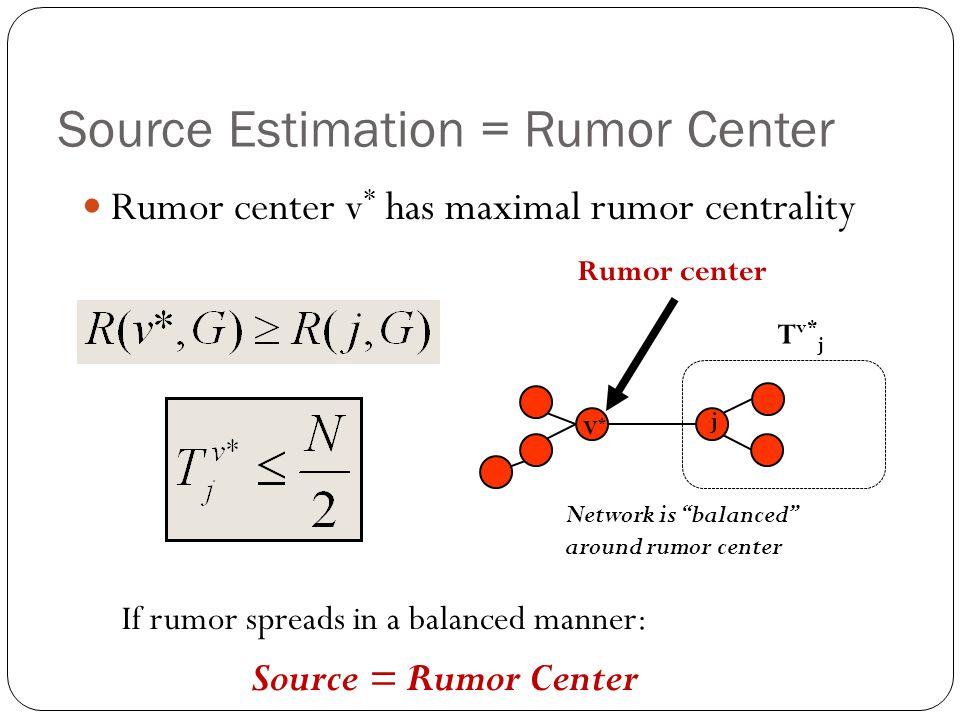 Source Estimation = Rumor Center Rumor center v * has maximal rumor centrality V*V* j T v* j Network is balanced around rumor center Rumor center If rumor spreads in a balanced manner: Source = Rumor Center